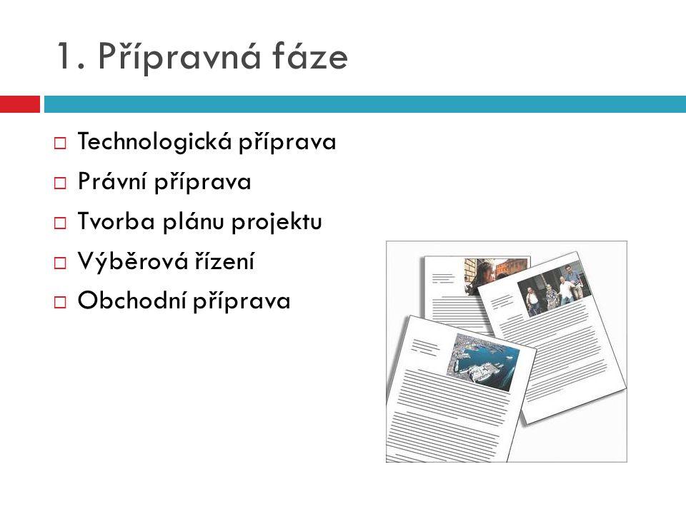 1. Přípravná fáze  Technologická příprava  Právní příprava  Tvorba plánu projektu  Výběrová řízení  Obchodní příprava
