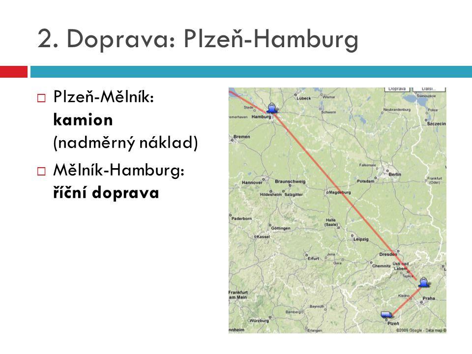 2. Doprava: Plzeň-Hamburg  Plzeň-Mělník: kamion (nadměrný náklad)  Mělník-Hamburg: říční doprava