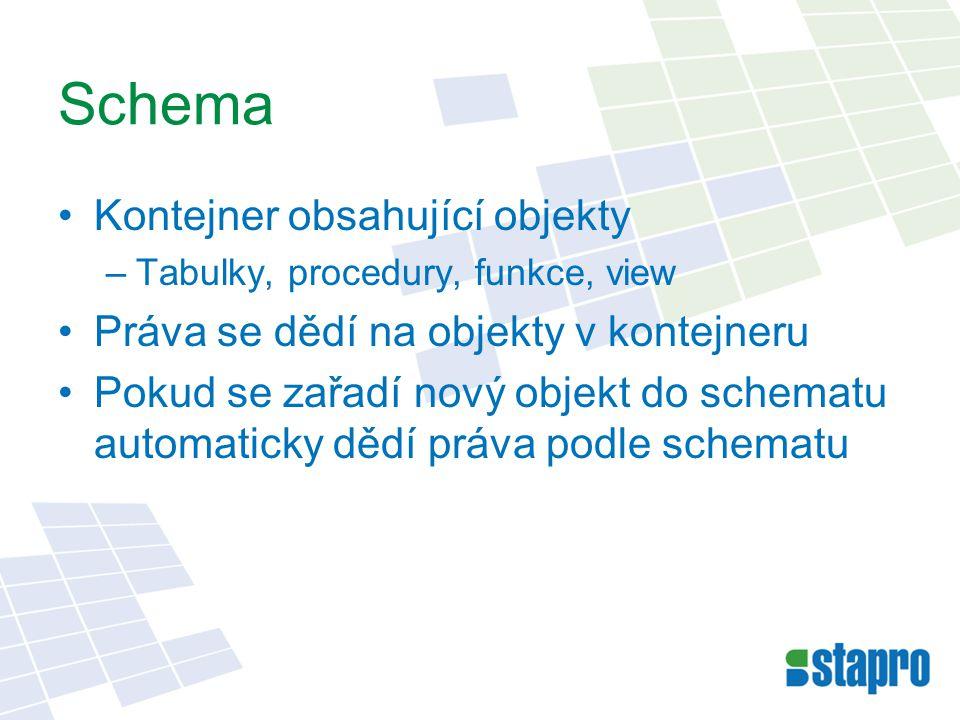 Schema Kontejner obsahující objekty –Tabulky, procedury, funkce, view Práva se dědí na objekty v kontejneru Pokud se zařadí nový objekt do schematu automaticky dědí práva podle schematu