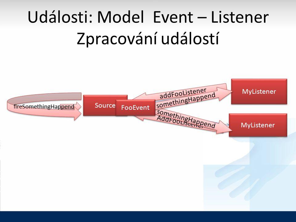 Události: Model Event – Listener Zpracování událostí Source MyListener addFooListener AddFooListener fireSomethingHappend somethingHappend FooEvent