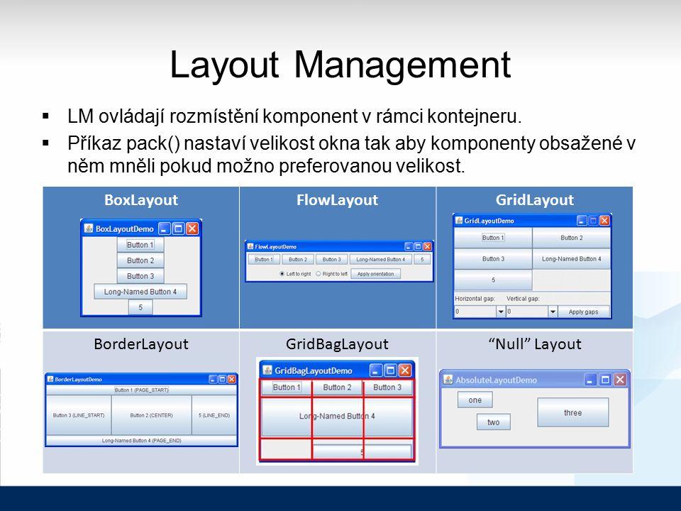 Layout Management  LM ovládají rozmístění komponent v rámci kontejneru.