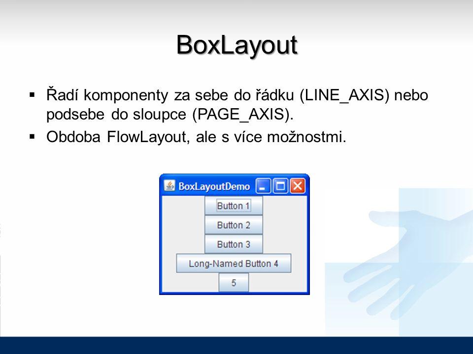 BoxLayout  Řadí komponenty za sebe do řádku (LINE_AXIS) nebo podsebe do sloupce (PAGE_AXIS).