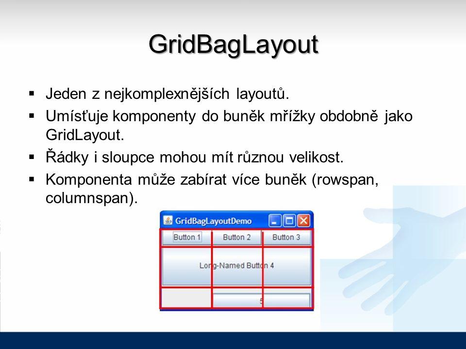 GridBagLayout  Jeden z nejkomplexnějších layoutů.