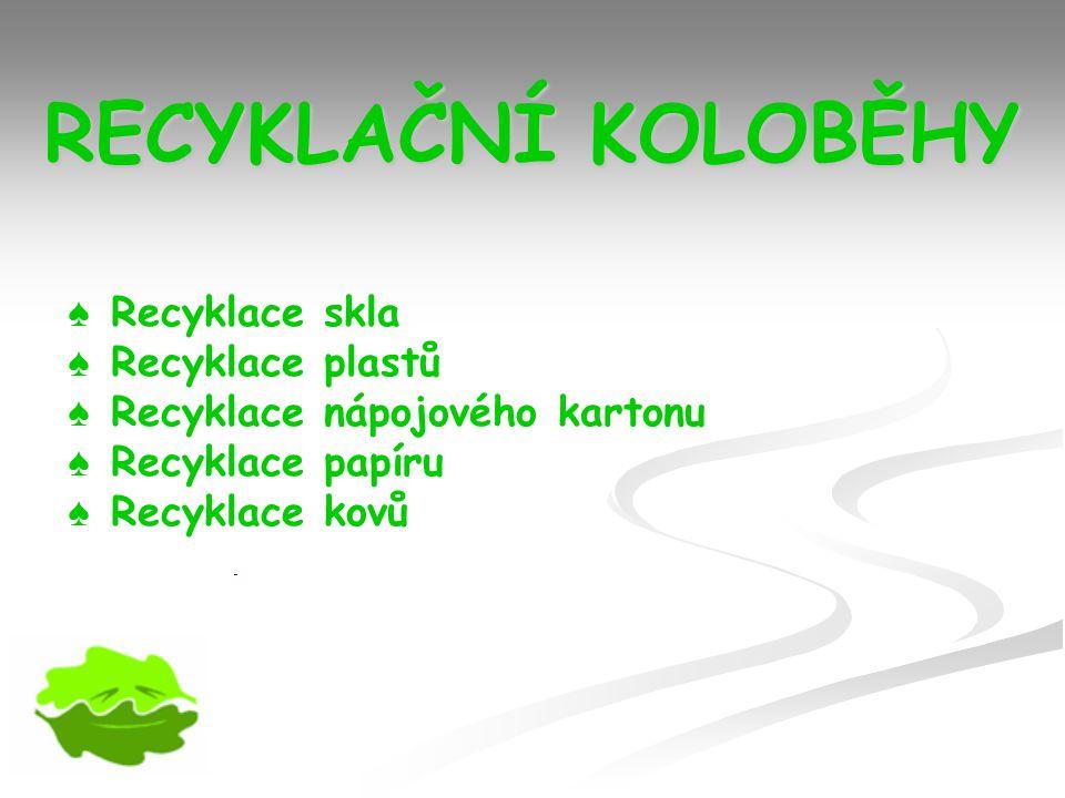 RECYKLAČNÍ KOLOBĚHY ♠ Recyklace skla ♠ Recyklace plastů ♠ Recyklace nápojového kartonu ♠ Recyklace papíru ♠ Recyklace kovů