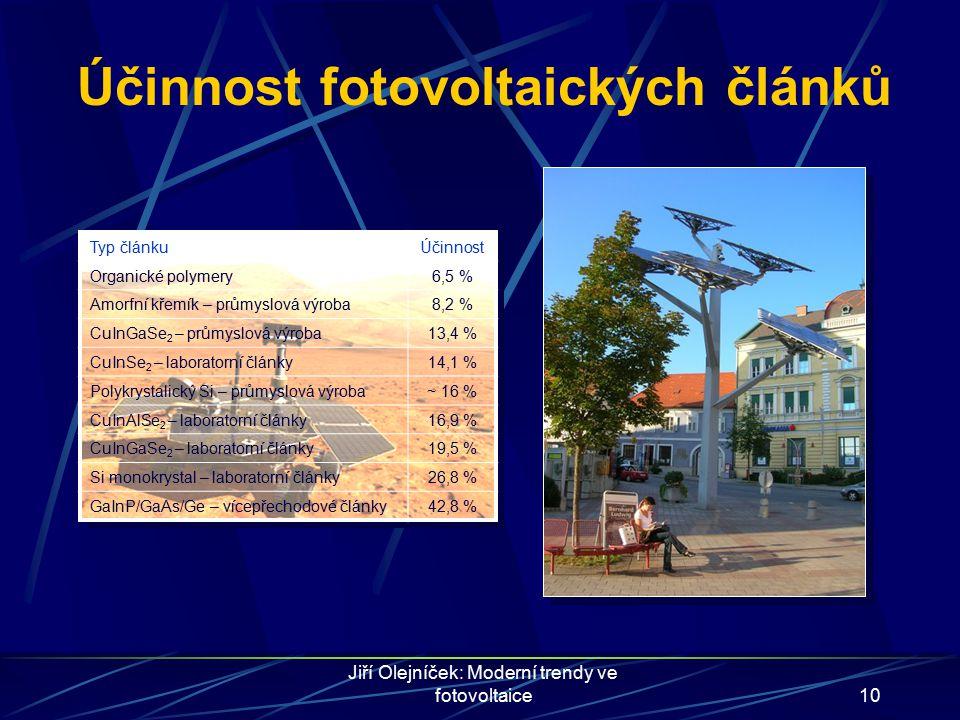Jiří Olejníček: Moderní trendy ve fotovoltaice10 Účinnost fotovoltaických článků Typ článkuÚčinnost Organické polymery6,5 % Amorfní křemík – průmyslov