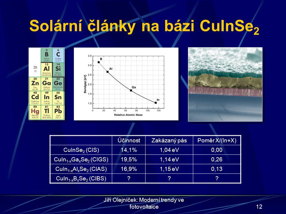 Jiří Olejníček: Moderní trendy ve fotovoltaice12 Solární články na bázi CuInSe 2 ÚčinnostZakázaný pásPoměr X/(In+X) CuInSe 2 (CIS)14,1%1,04 eV0,00 CuI