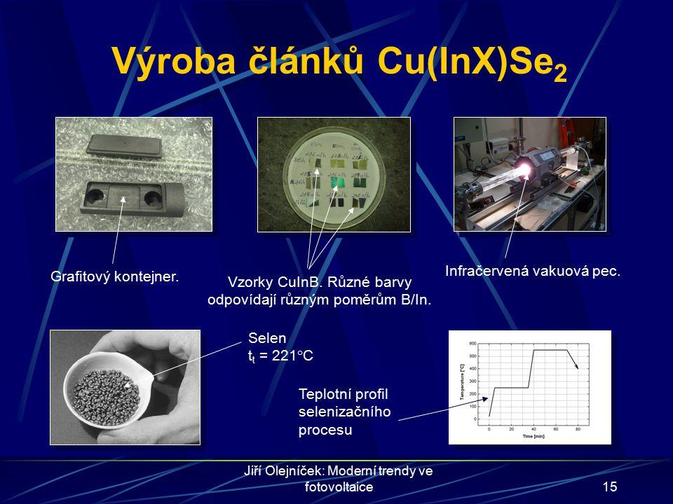 Jiří Olejníček: Moderní trendy ve fotovoltaice15 Výroba článků Cu(InX)Se 2 Grafitový kontejner. Vzorky CuInB. Různé barvy odpovídají různým poměrům B/