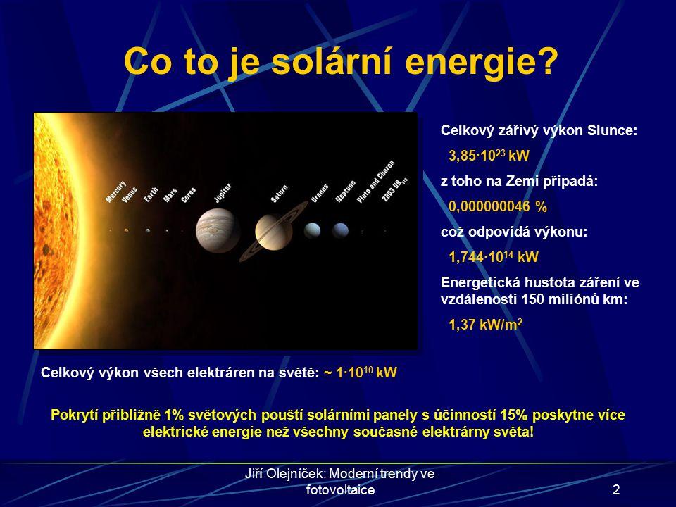 Jiří Olejníček: Moderní trendy ve fotovoltaice2 Co to je solární energie? Celkový zářivý výkon Slunce: 3,85·10 23 kW z toho na Zemi připadá: 0,0000000