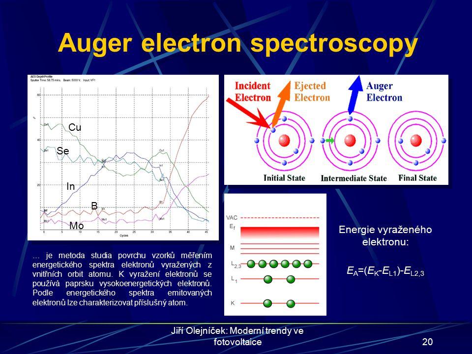 Jiří Olejníček: Moderní trendy ve fotovoltaice20 Auger electron spectroscopy … je metoda studia povrchu vzorků měřením energetického spektra elektronů