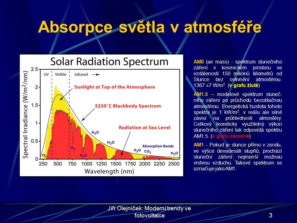 Jiří Olejníček: Moderní trendy ve fotovoltaice3 Absorpce světla v atmosféře AM0 (air mass) - spektrum slunečního záření v kosmickém prostoru ve vzdále