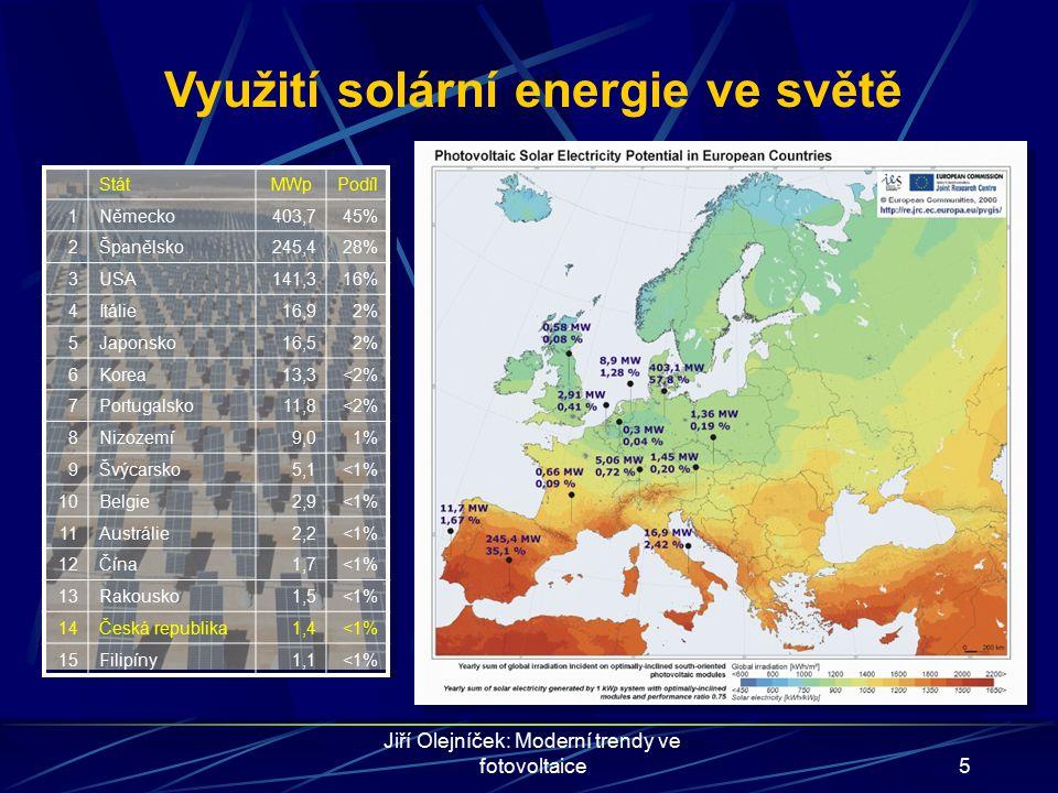 Jiří Olejníček: Moderní trendy ve fotovoltaice6 Největší solární elektrárny na světě Místo (Stát)MWpRok 1Jumilla (Španělsko)202007 2Beneixama (Španělsko)202007 3Nellis, NV (USA)142007 4Salamanca (Španělsko)13,82007 5Lobosillo (Španělsko)12,72007 6Erlasee (Německo)122006 7Serpa (Portugalsko)112007 8Brandis (Německo)10,42007 9Pocking (Německo)102006 10Milagro (Španělsko)102006 ??Bušanovice (ČR)1,362007