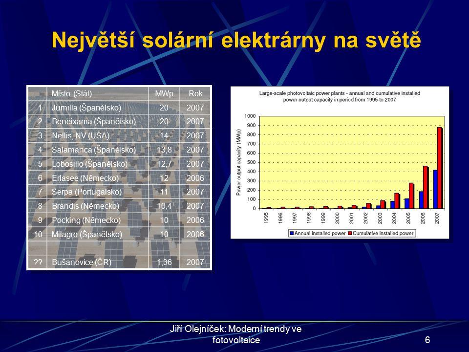 Jiří Olejníček: Moderní trendy ve fotovoltaice6 Největší solární elektrárny na světě Místo (Stát)MWpRok 1Jumilla (Španělsko)202007 2Beneixama (Španěls
