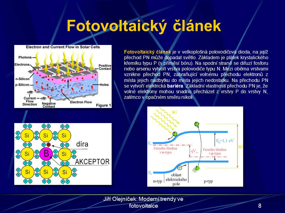 Jiří Olejníček: Moderní trendy ve fotovoltaice8 Fotovoltaický článek Fotovoltaický článek je v velkoplošná polovodičová dioda, na jejíž přechod PN můž