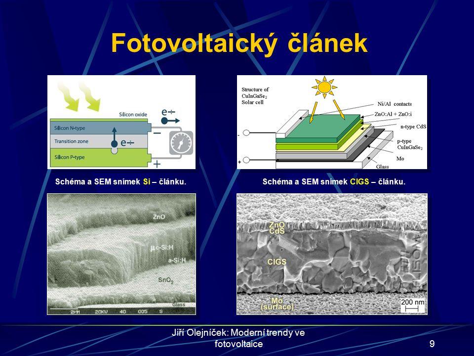 Jiří Olejníček: Moderní trendy ve fotovoltaice10 Účinnost fotovoltaických článků Typ článkuÚčinnost Organické polymery6,5 % Amorfní křemík – průmyslová výroba8,2 % CuInGaSe 2 – průmyslová výroba13,4 % CuInSe 2 – laboratorní články14,1 % Polykrystalický Si – průmyslová výroba~ 16 % CuInAlSe 2 – laboratorní články16,9 % CuInGaSe 2 – laboratorní články19,5 % Si monokrystal – laboratorní články26,8 % GaInP/GaAs/Ge – vícepřechodové články42,8 %