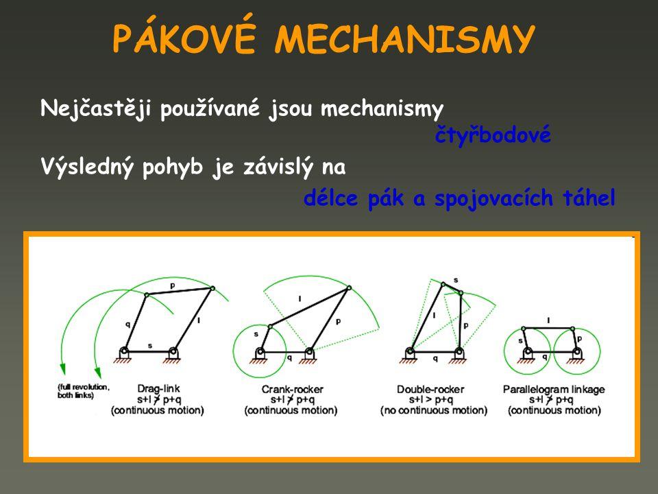 PÁKOVÉ MECHANISMY Nejčastěji používané jsou mechanismy čtyřbodové Výsledný pohyb je závislý na délce pák a spojovacích táhel