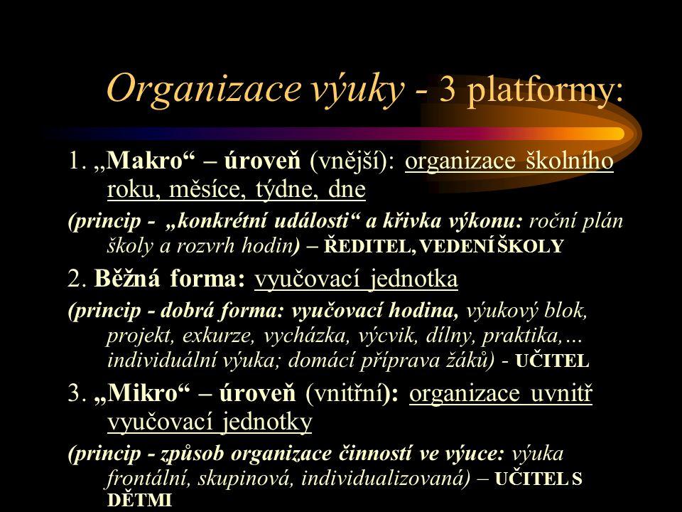Organizace výuky - 3 platformy: 1.