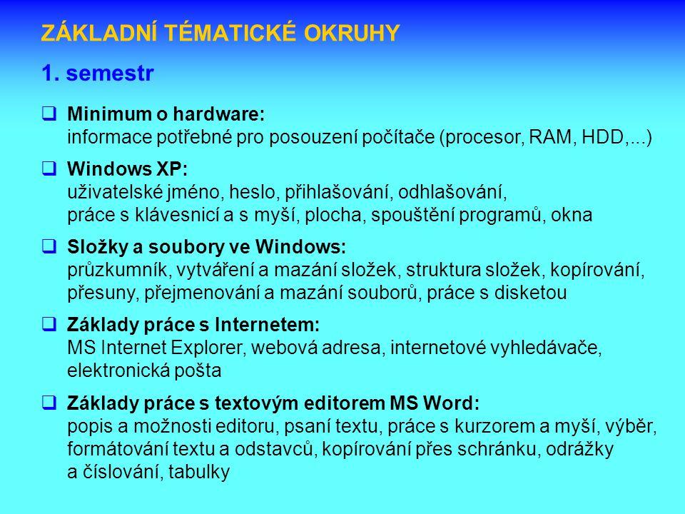 ZÁKLADNÍ TÉMATICKÉ OKRUHY 2.