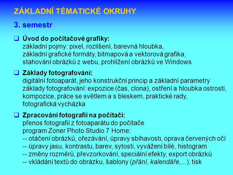 ZÁKLADNÍ TÉMATICKÉ OKRUHY 3.
