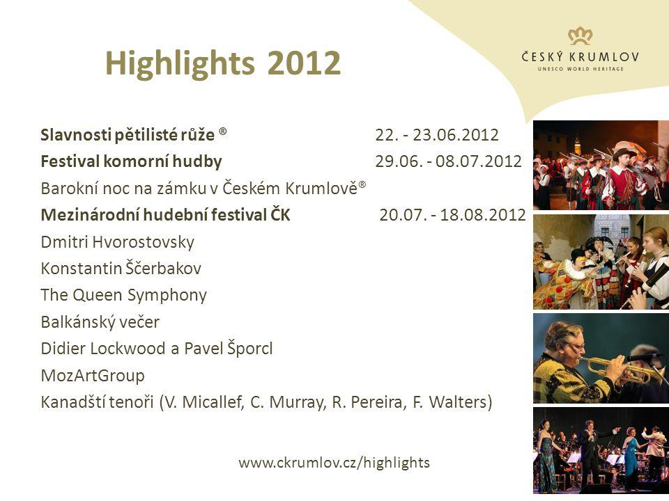 Highlights 2012 Jazzky Krumlov 05.