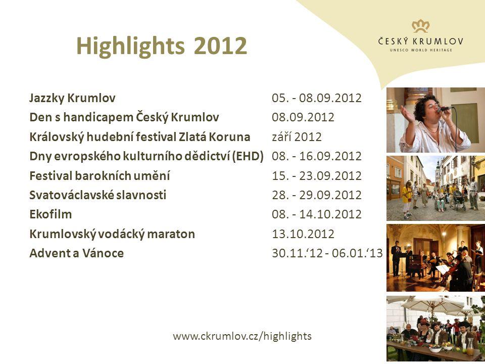 DĚKUJI ZA POZORNOST Kontakt: Destinační management Český Krumlov www.ckrumlov.cz/destination destination@ckrumlov.cz