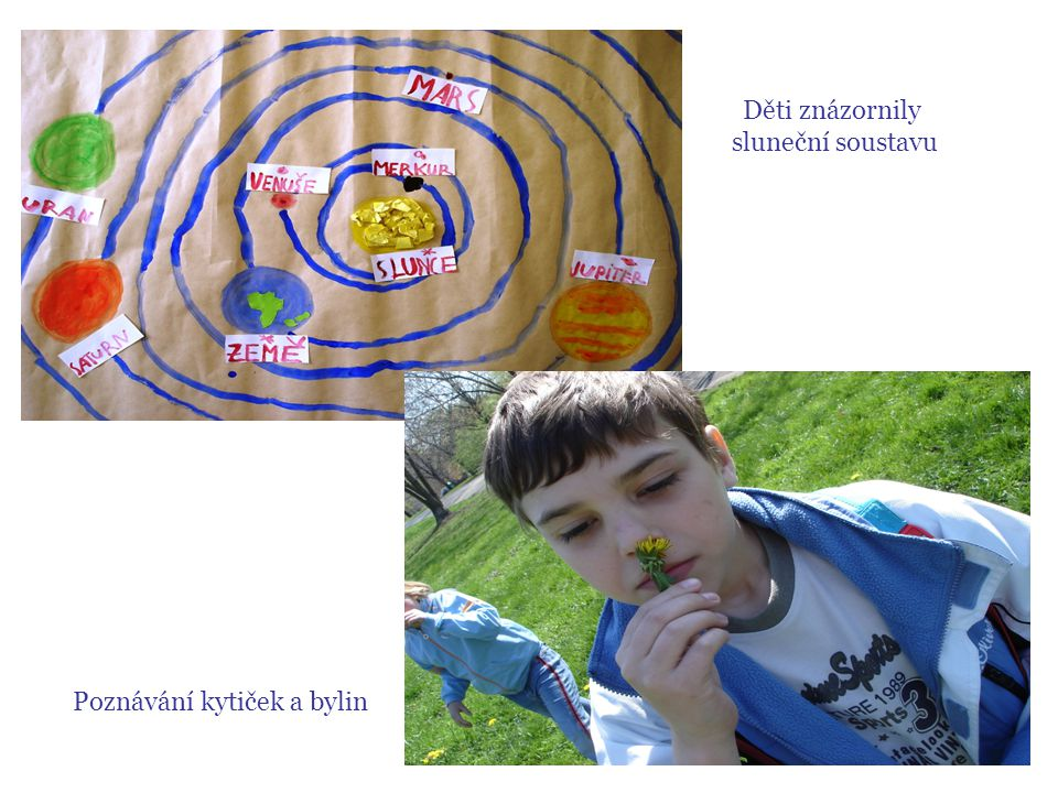 Děti znázornily sluneční soustavu Poznávání kytiček a bylin