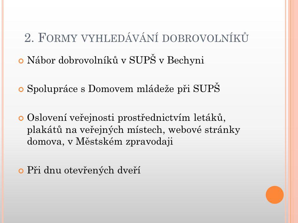 13.Z ÁKON, H ESTIA O. S. Přijímací organizace dle zákona o dobrovolnické službě č.