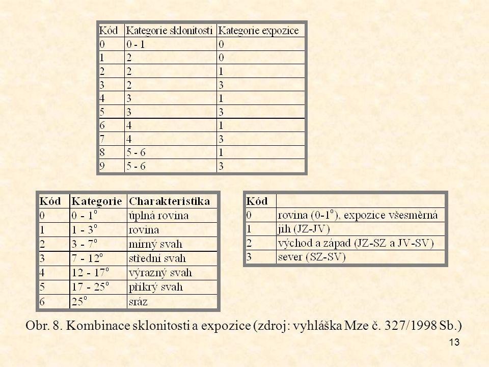 13 Obr. 8. Kombinace sklonitosti a expozice (zdroj: vyhláška Mze č. 327/1998 Sb.)