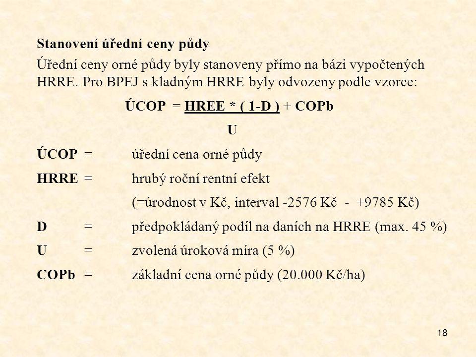 18 Stanovení úřední ceny půdy Úřední ceny orné půdy byly stanoveny přímo na bázi vypočtených HRRE. Pro BPEJ s kladným HRRE byly odvozeny podle vzorce: