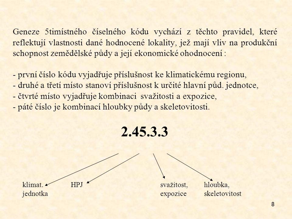 8 Geneze 5timístného číselného kódu vychází z těchto pravidel, které reflektují vlastnosti dané hodnocené lokality, jež mají vliv na produkční schopno