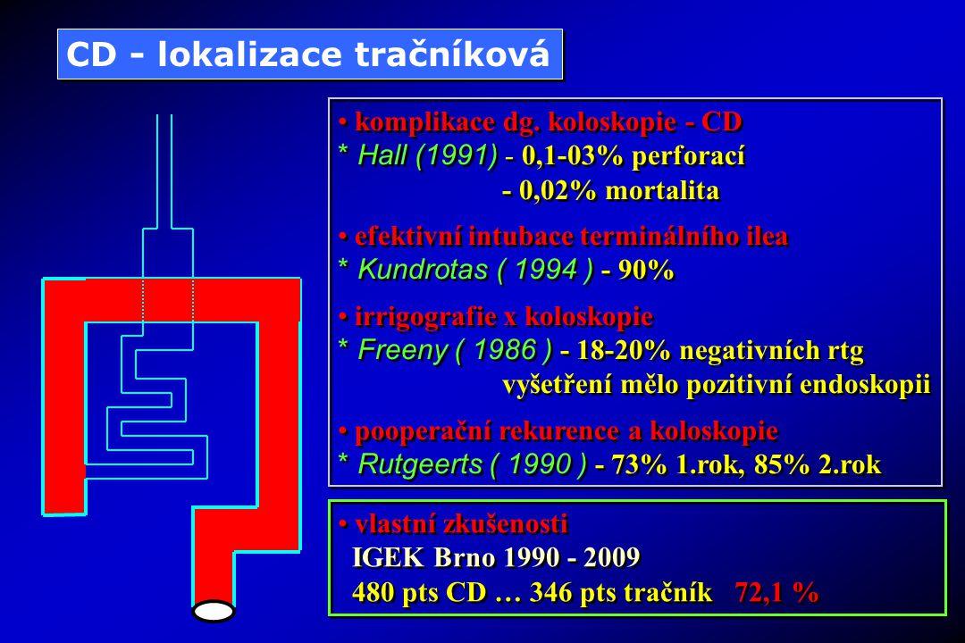 vlastní zkušenosti IGEK Brno 1990 - 2009 480 pts CD … 346 pts tračník 72,1 % vlastní zkušenosti IGEK Brno 1990 - 2009 480 pts CD … 346 pts tračník 72,