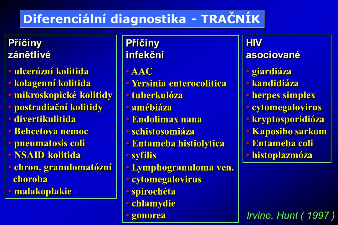 Irvine, Hunt ( 1997 ) Diferenciální diagnostika - TRAČNÍK Příčiny zánětlivé ulcerózní kolitida kolagenní kolitida mikroskopické kolitidy postradiační