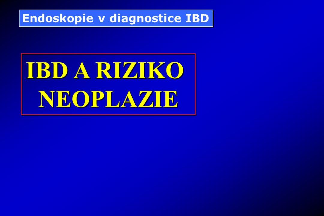 Endoskopie v diagnostice IBD IBD A RIZIKO NEOPLAZIE IBD A RIZIKO NEOPLAZIE