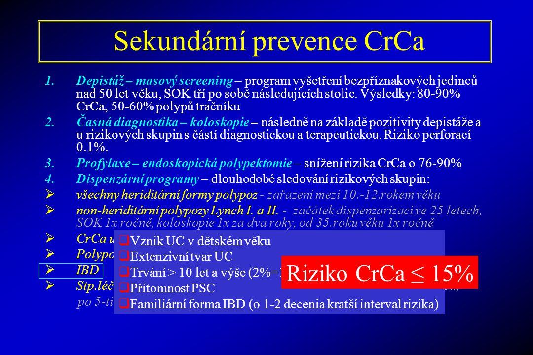 Sekundární prevence CrCa 1.Depistáž – masový screening – program vyšetření bezpříznakových jedinců nad 50 let věku, SOK tří po sobě následujicích stol