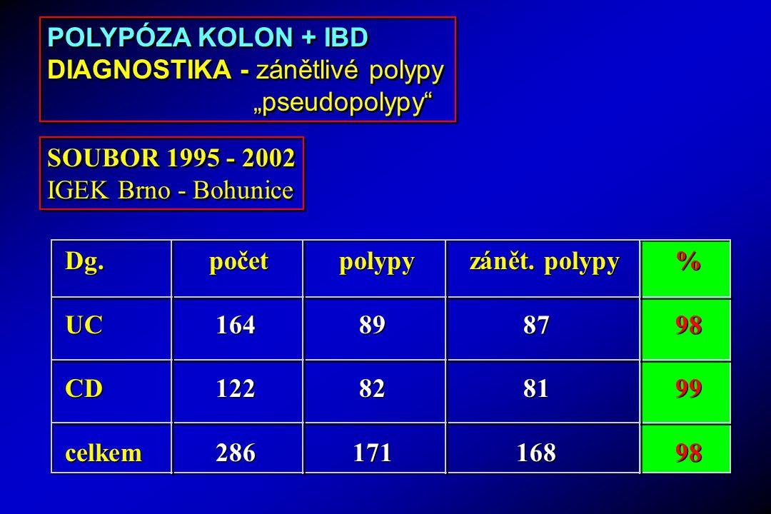 Dg. počet polypyzánět. polypy% UC 164 89 8798 CD 122 82 81 99 celkem 286 171 16898 Dg. počet polypyzánět. polypy% UC 164 89 8798 CD 122 82 81 99 celke