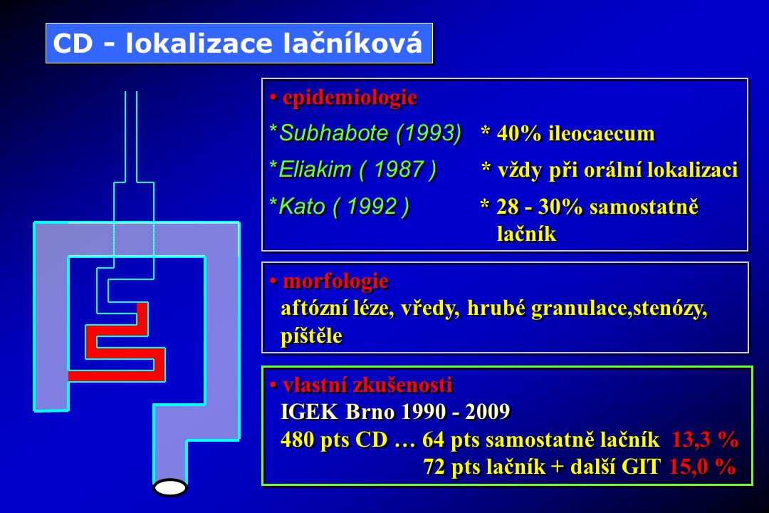 Endoskopie v diagnostice IBD ENDOSKOPICKÉ KLASIFIKCE ENDOSKOPICKÉ KLASIFIKCE