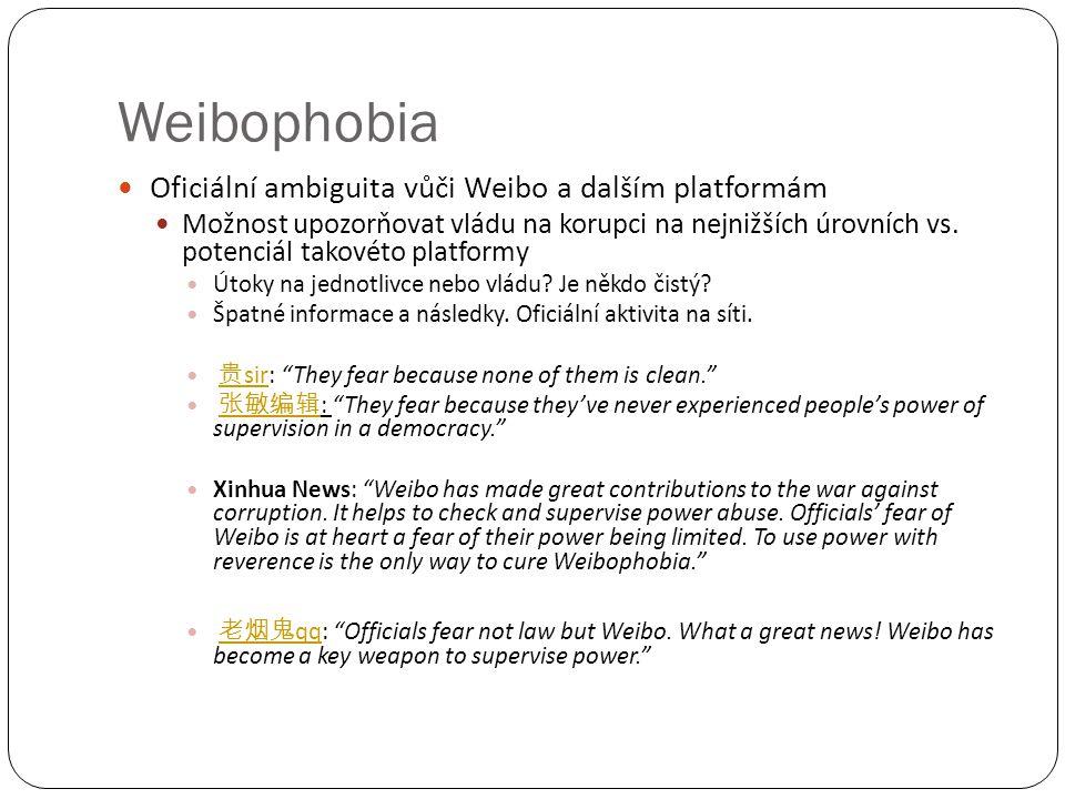 Weibophobia Oficiální ambiguita vůči Weibo a dalším platformám Možnost upozorňovat vládu na korupci na nejnižších úrovních vs. potenciál takovéto plat