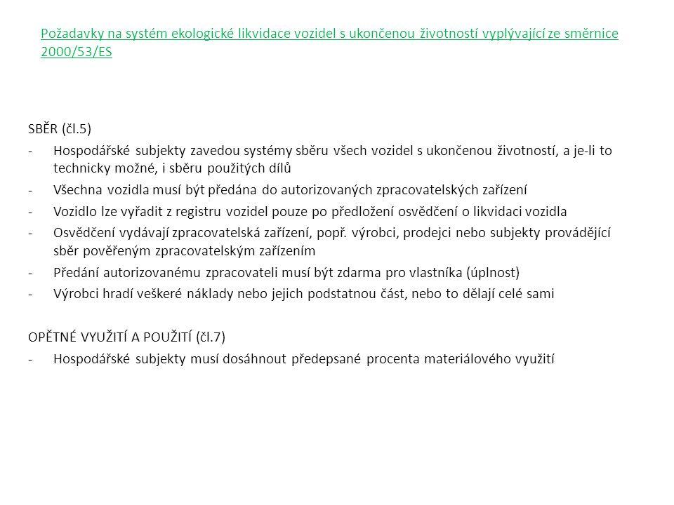 Požadavky na systém ekologické likvidace vozidel s ukončenou životností vyplývající ze směrnice 2000/53/ES SBĚR (čl.5) -Hospodářské subjekty zavedou s