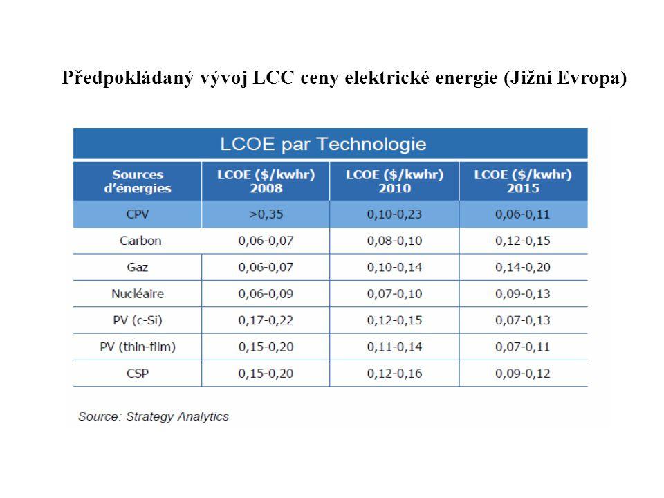 Předpokládaný vývoj LCC ceny elektrické energie (Jižní Evropa)