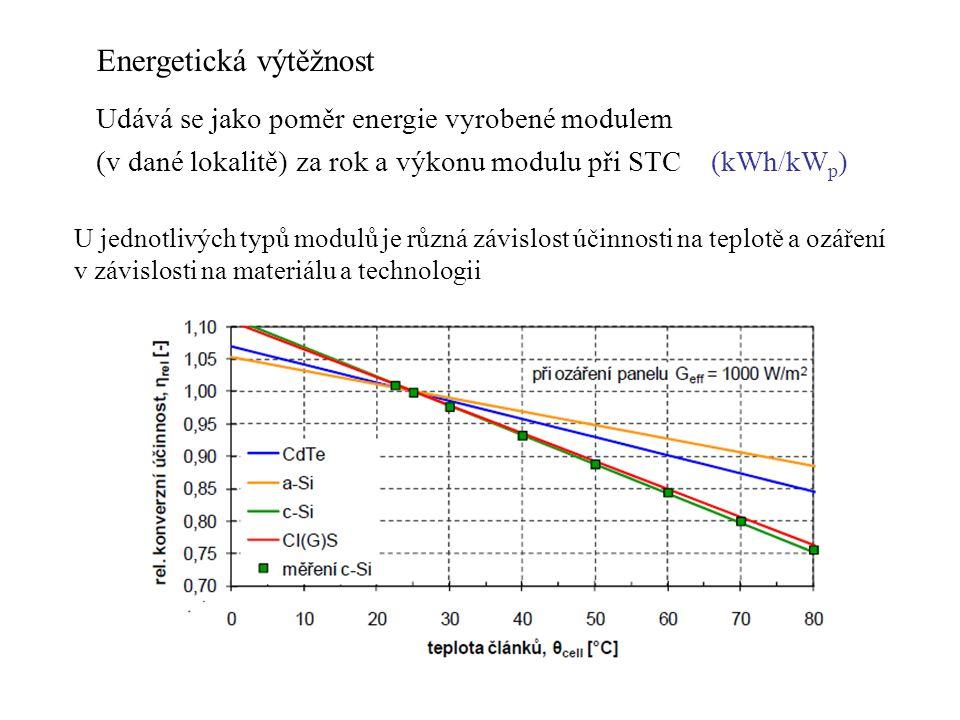 Energetická výtěžnost Udává se jako poměr energie vyrobené modulem (v dané lokalitě) za rok a výkonu modulu při STC (kWh/kW p ) U jednotlivých typů modulů je různá závislost účinnosti na teplotě a ozáření v závislosti na materiálu a technologii