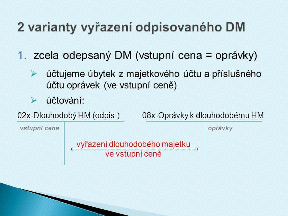2.DM je odepsaný pouze částečně (oprávky < vstupní cena) i.zaúčtování řádného odpisu DM za část běžného účetního období: daňový odpis se počítá v poloviční výši řádného ročního odpisu ii.doúčtování zůstatkové ceny na účet odpovídající účelu vyřazení majetku iii.vyřazení DM z evidence