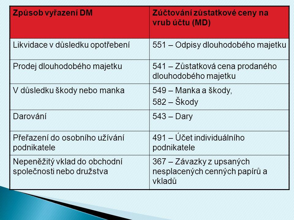 Způsob vyřazení DMZúčtování zůstatkové ceny na vrub účtu (MD) Likvidace v důsledku opotřebení551 – Odpisy dlouhodobého majetku Prodej dlouhodobého maj