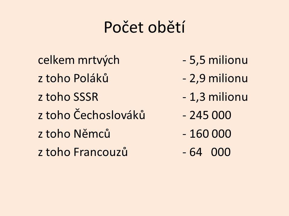 Počet obětí celkem mrtvých - 5,5 milionu z toho Poláků - 2,9 milionu z toho SSSR- 1,3 milionu z toho Čechoslováků- 245 000 z toho Němců- 160 000 z toh