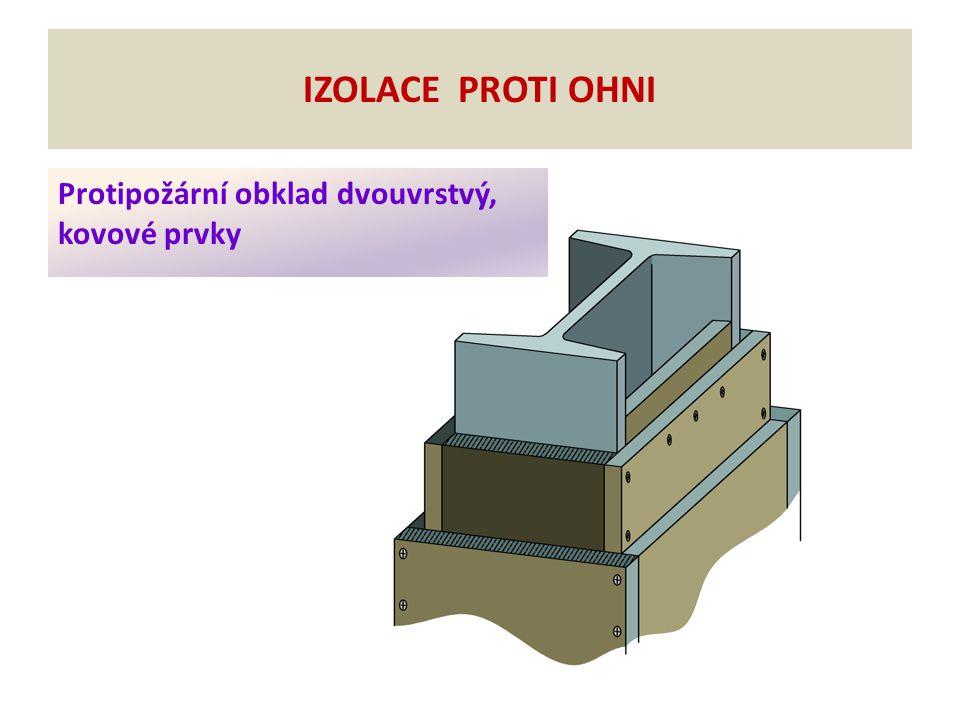 Protipožární obklad dvouvrstvý, kovové prvky IZOLACE PROTI OHNI