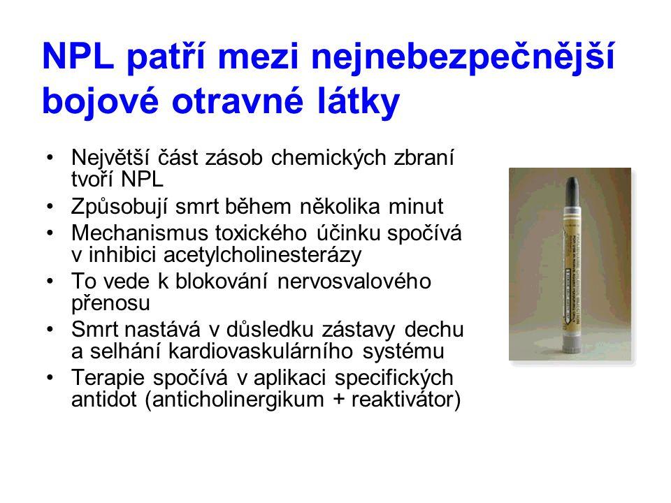 NPL patří mezi nejnebezpečnější bojové otravné látky Největší část zásob chemických zbraní tvoří NPL Způsobují smrt během několika minut Mechanismus t