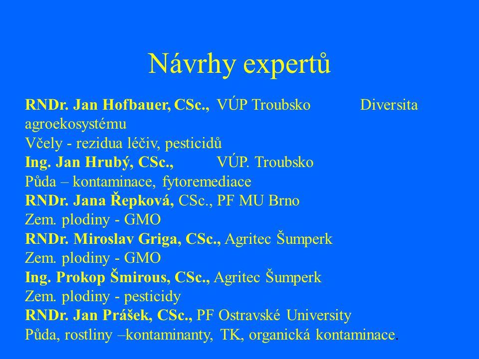 Návrhy expertů RNDr.
