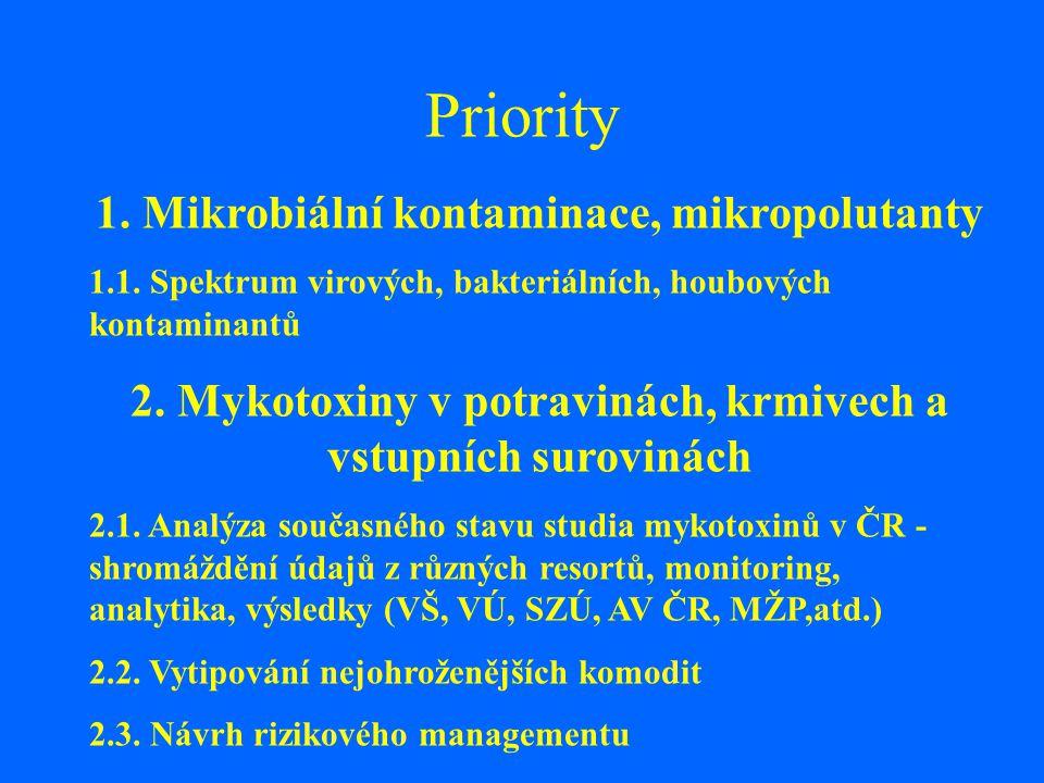 Priority 1. Mikrobiální kontaminace, mikropolutanty 1.1.