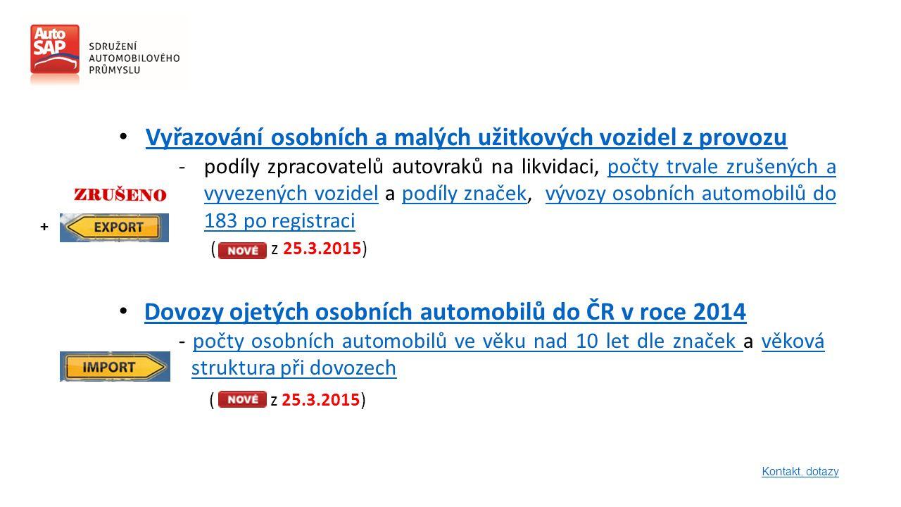 Kontakt, dotazy Dovozy ojetých osobních automobilů do ČR v roce 2014 Dovozy ojetých osobních automobilů do ČR v roce 2014 - počty osobních automobilů