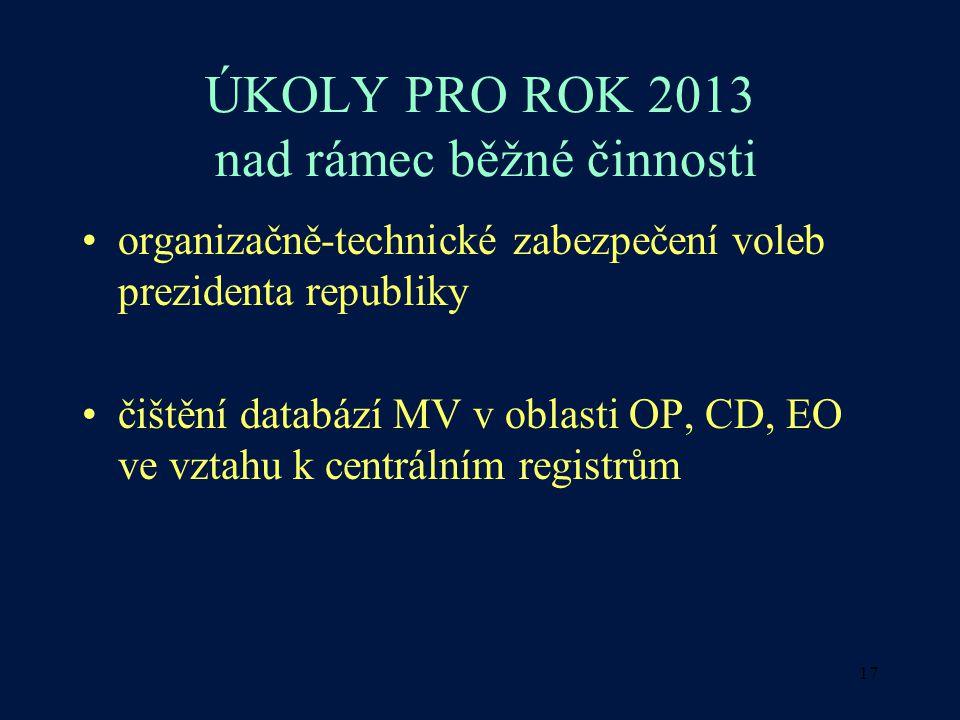 17 ÚKOLY PRO ROK 2013 nad rámec běžné činnosti organizačně-technické zabezpečení voleb prezidenta republiky čištění databází MV v oblasti OP, CD, EO v