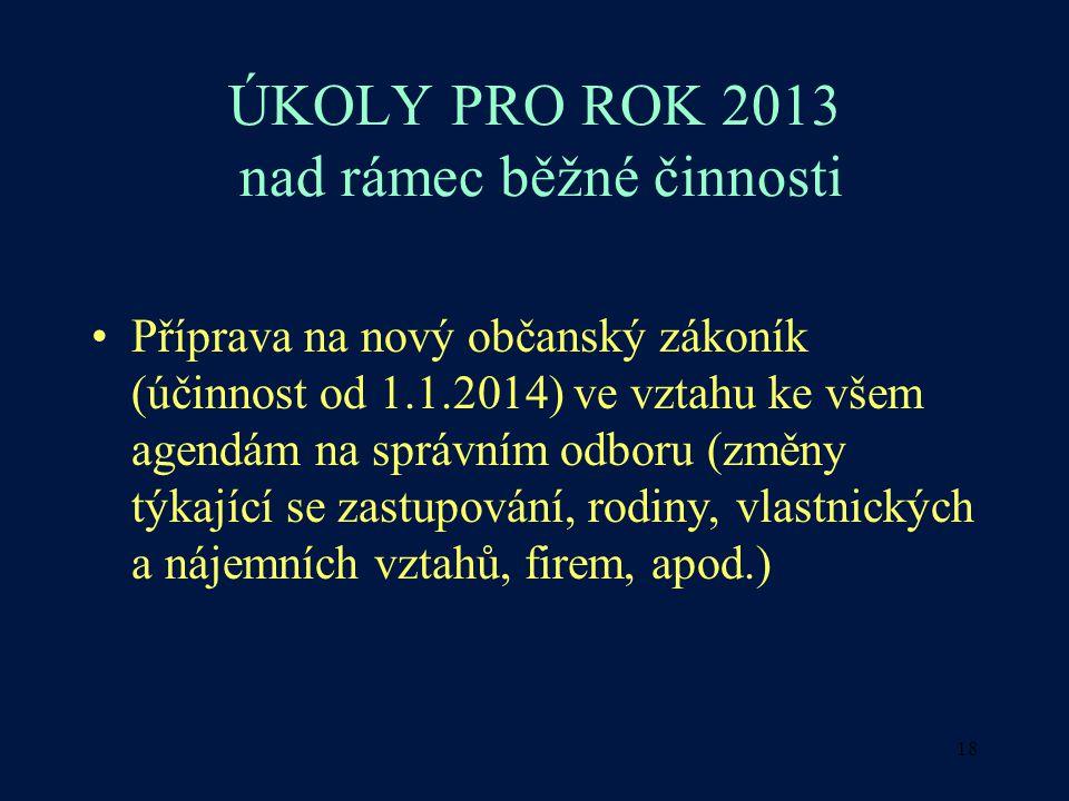 18 ÚKOLY PRO ROK 2013 nad rámec běžné činnosti Příprava na nový občanský zákoník (účinnost od 1.1.2014) ve vztahu ke všem agendám na správním odboru (