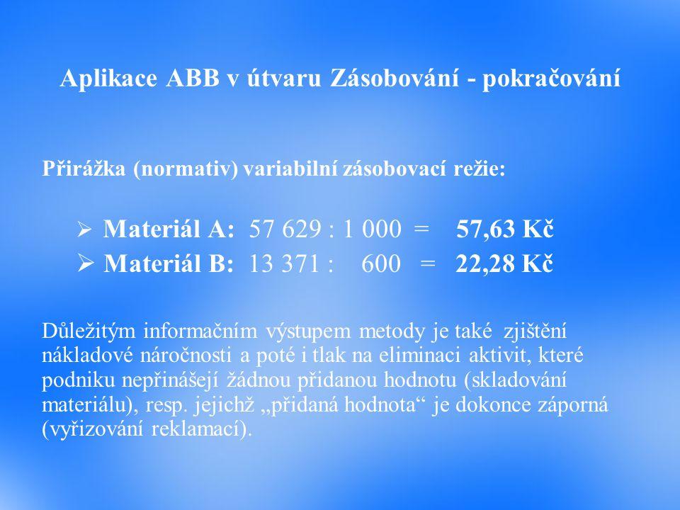 Propočet přirážky variabilní zásobovací režie AktivitaRežijní náklady Režijní náklady na jednotku aktivity Režijní náklady na materiál A Režijní náklady na materiál B Objednávání materiálu 5 000,-5 000 : 16 = 312,503 125,-1 875,- Přejímka24 000,-24 000: 26 = 923,0818 462,-5 538,- Vyřizování reklamace 2 000,-2 000 : 6 = 333,331 667,-333,- Čištění a úprava35 000,-35 000 : 5 600 = 6,2531 250,-3 750,- Navážení5 000,-5 000 : 1 600 = 3,123 125,-1 875,- Celkem71 000,-X57 62913 371